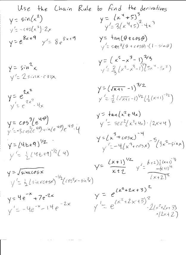 chain rule worksheet